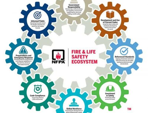How 2020 NFPA Fire Safety Code Changes May Affect your Business