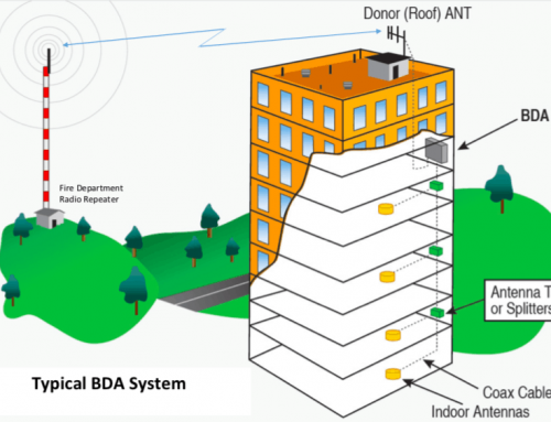 Facts about Public Safety BDA Systems