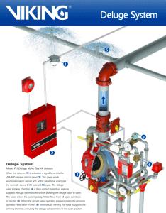 Deluge Fire Suppression System